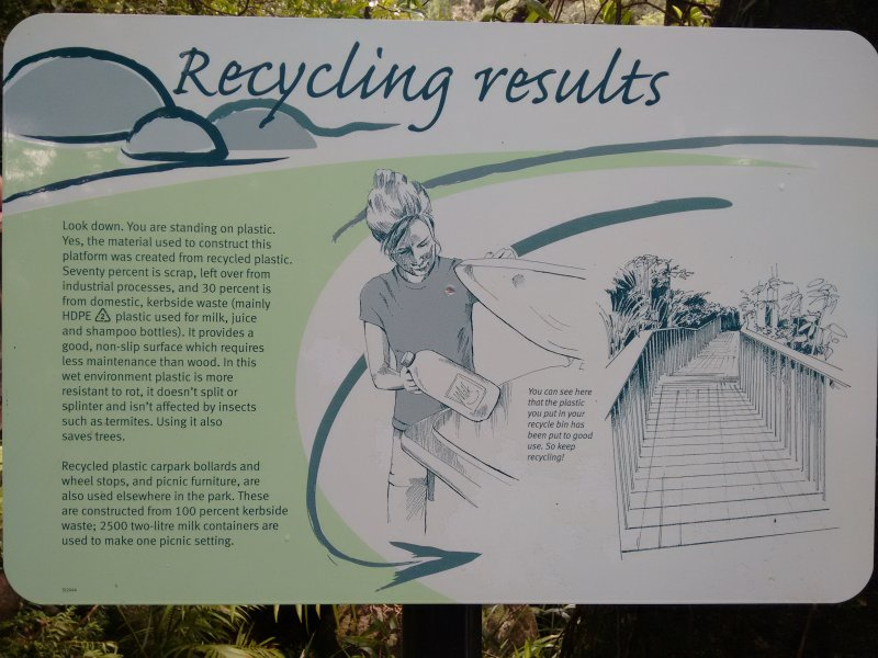 Recycling Results